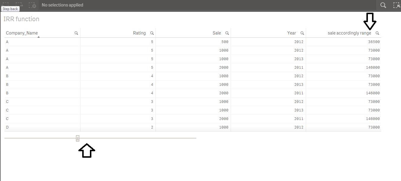 Solved: How to use Range slider in qlik sense - Qlik Community
