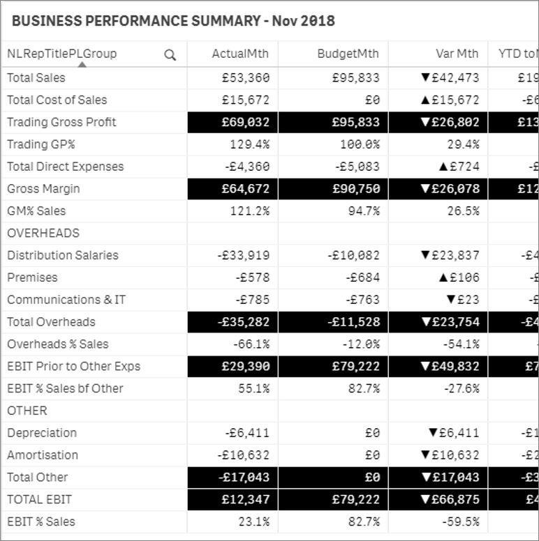 Profit&Loss.JPG
