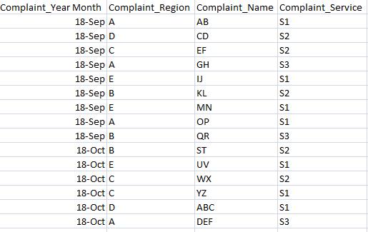 Complaint_data.PNG