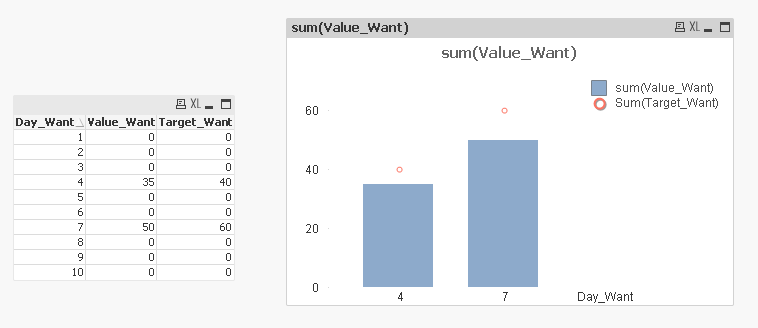 2018-12-03 10_45_48-QlikView x64 - [C__Users_pc00280_Desktop_QTests_accumulate data to some point in.png