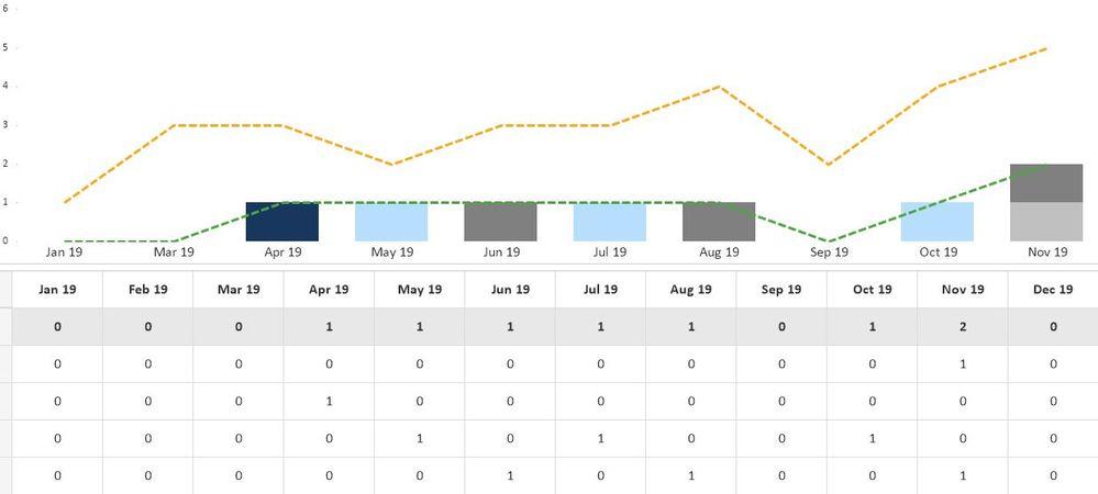 Combo Chart.JPG