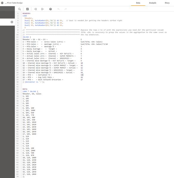 2019-07-08 15_45_49-__ Pivot Table Design - My new sheet _ Sheets - Qlik Sense.png