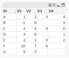 How to find min value in different columns.PNG