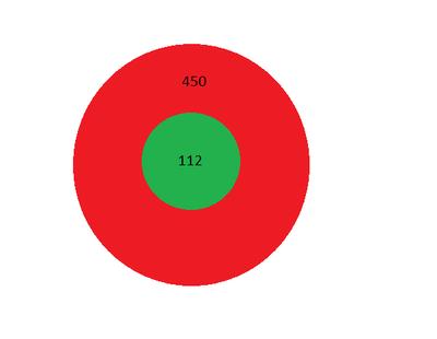 Circle Chart.png