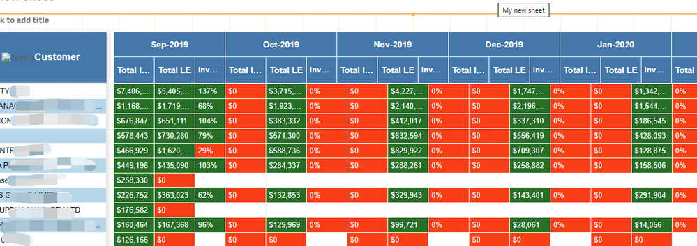 Header and Data rows don't align vertically