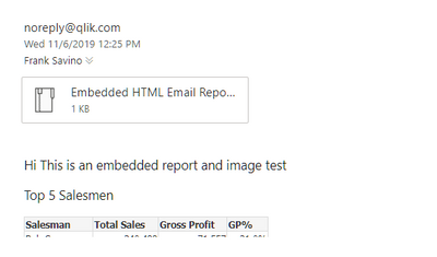my emailed report.PNG