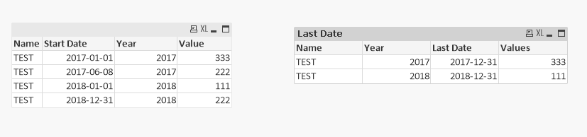 Date table showing last day with first day data.PNG