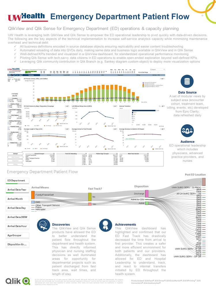 UW Health - ED Patient Flow.jpg
