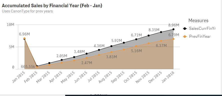 Line Chart.JPG