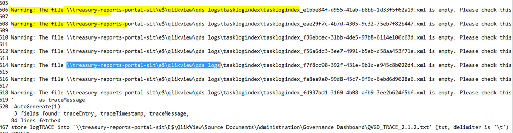 WARNING in GOVERNANCE DASHBOARD.PNG