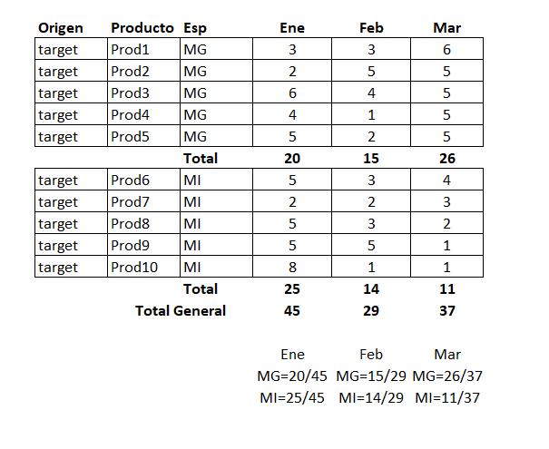 tabla total.PNG