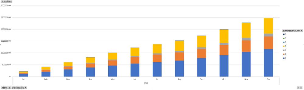 cumulative bar chart 2.PNG