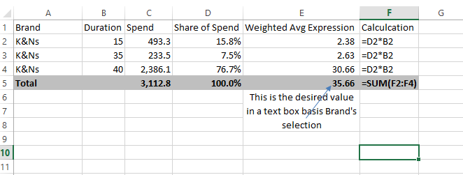 SEt Analysis for Weighted Avg.png