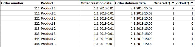 Order data.PNG