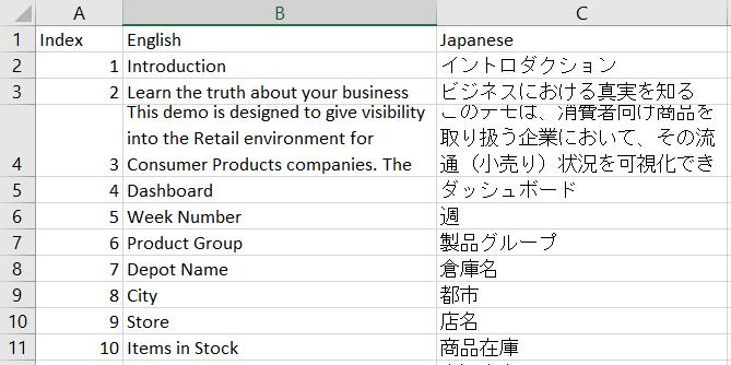 Snippet of Excel translation sheet