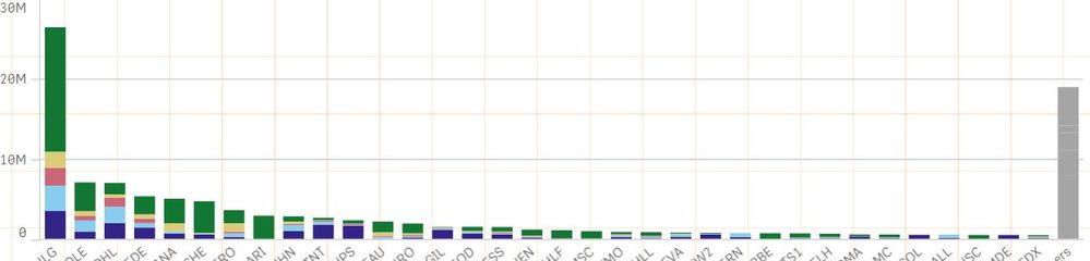 bar chart1.JPG
