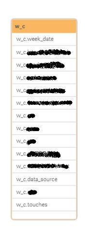 w_c_table.jpg