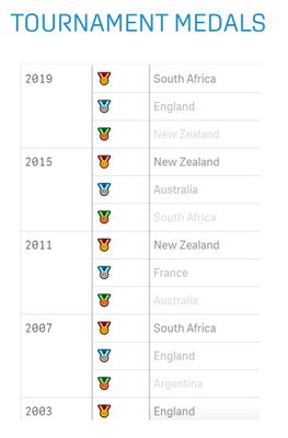 2020-04-02 14_10_40-Rugby World Championship.png