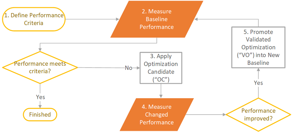 QAPOS flow chart 2020.png