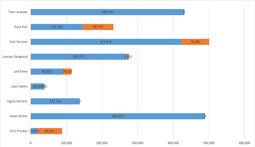 Excel Stacked Bar Chart with Data Labels.png