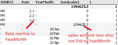 rate not link to yearmonth.png