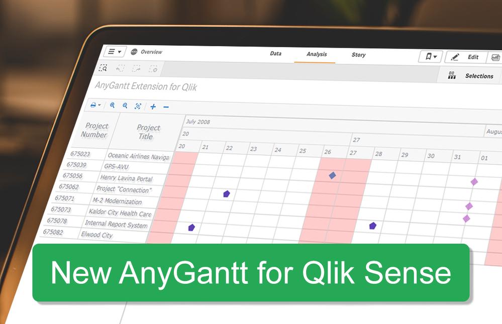 anygantt-qlik-sense-4.1.247.png