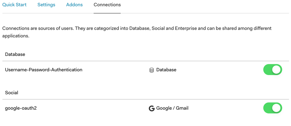 Auth0 application configuration Connections tab