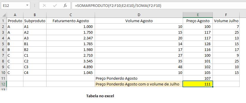 Ponderado Excel.png