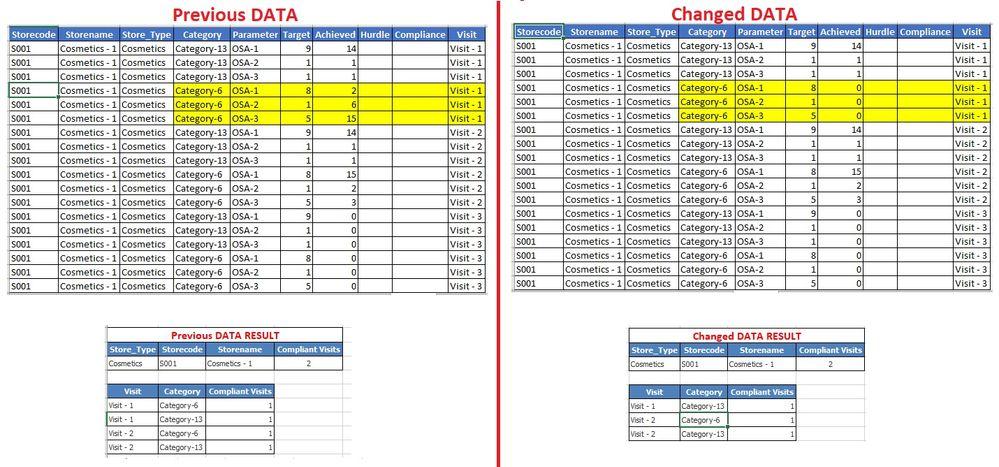 Changed Data.jpg