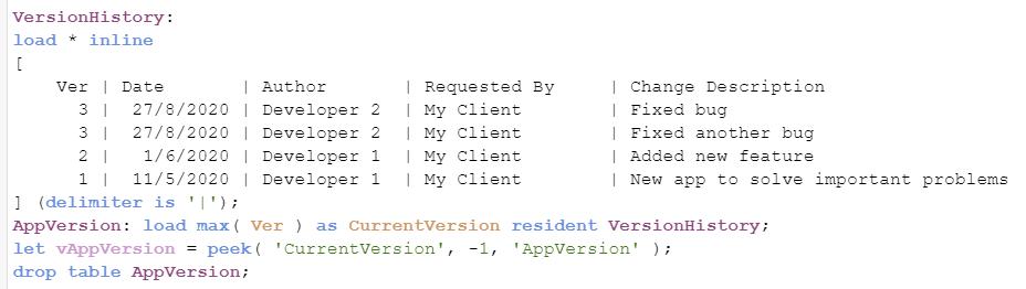 Change Log code.png