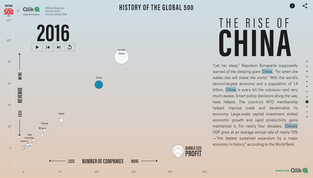 2020-09-02 15_33_36-History of the Global 500.png