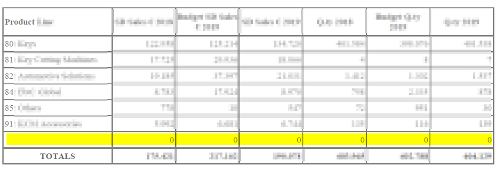 2019-01-18 12_30_01-Report_ SSVI Sales Agent Report.pdf - Adobe Acrobat Reader DC.png