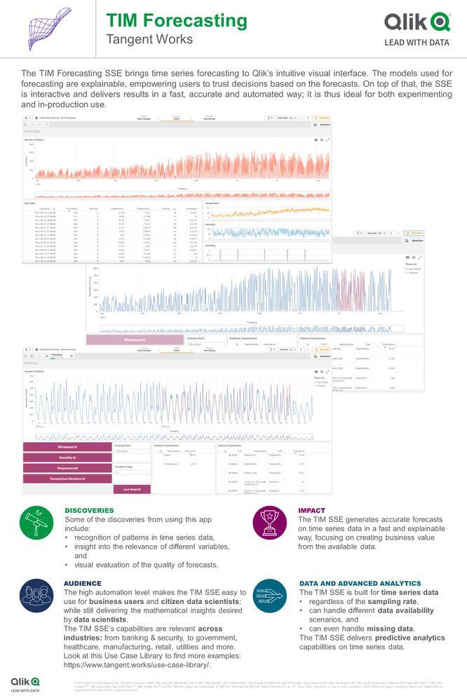 Tangent Works - TIM Forecasting.JPG