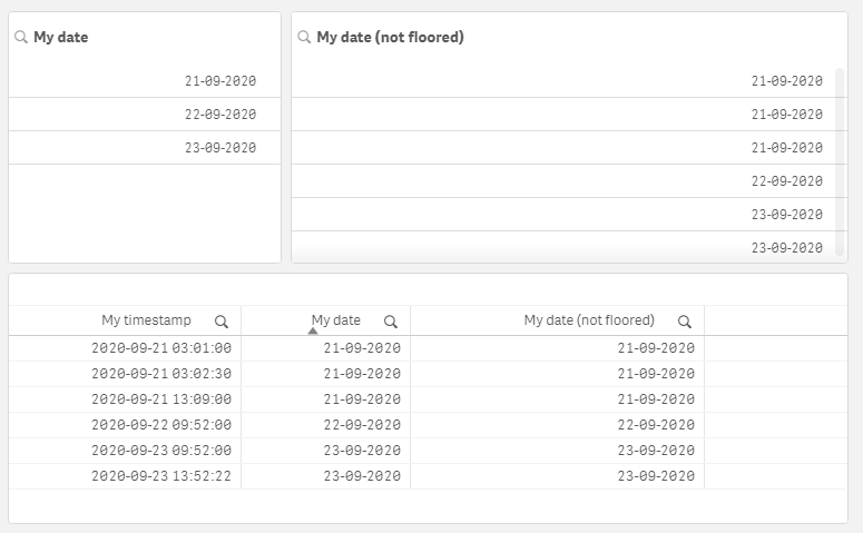Notice that the not floored date field have multiple fieldvalues that looks the same, but have different underlying numeric values.