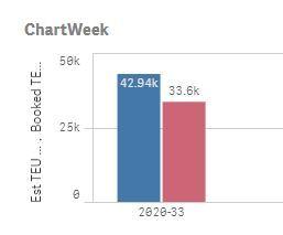 chart week.JPG