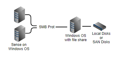 File Share example01.png