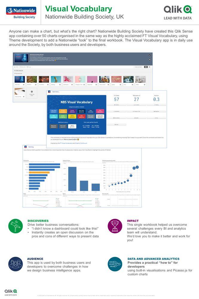 Nationwide Visual Vocab app.JPG