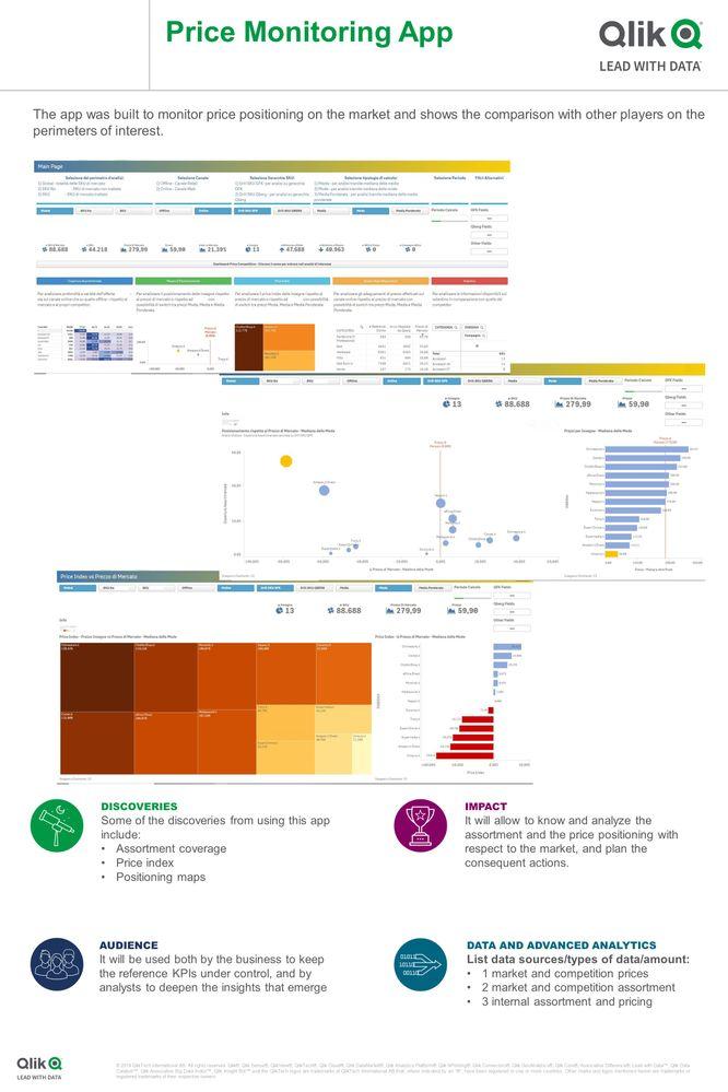Filippo-Price Monitoring App.JPG
