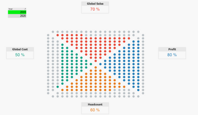 Dot Quadrant Chart.PNG