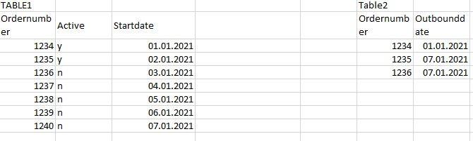 2021_02_17_16_39_48_Mappe1_Excel.jpg