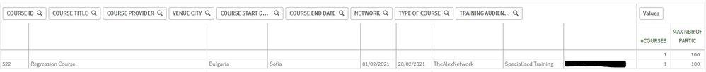Headers not showing up properly on Qlik Sense Pivot Table Chart.JPG