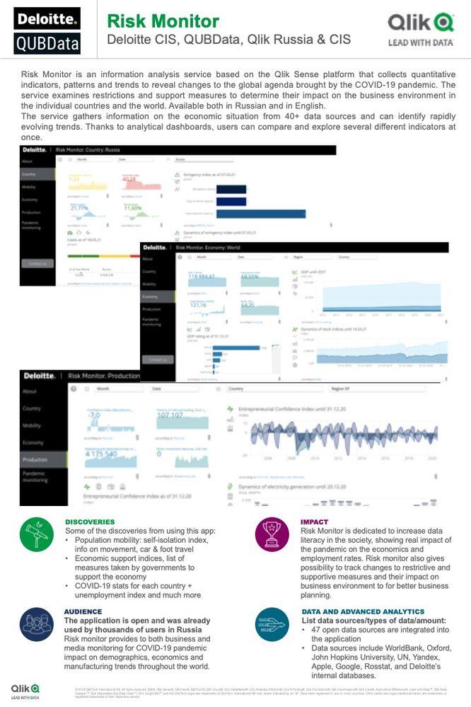 Deloitte, QUBData - Risk Monitor.jpeg