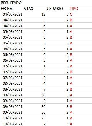 tabla_resultado.jpg