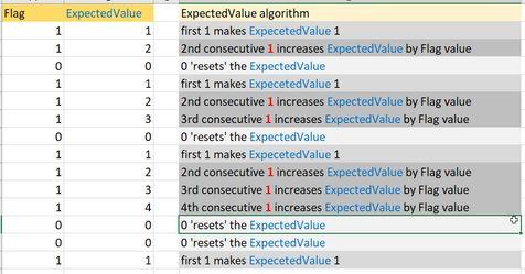 recurrent-expected-value-qlik.jpg