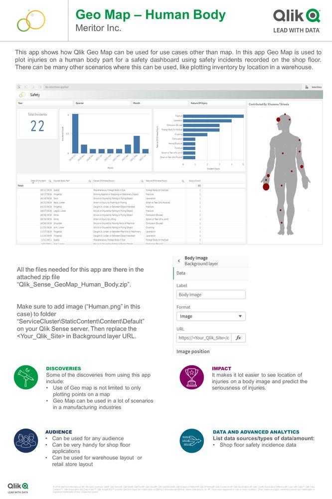 Meritor - Geo Map - Human Body.jpg
