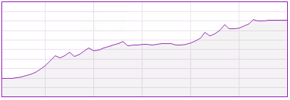 graph yes okay.png