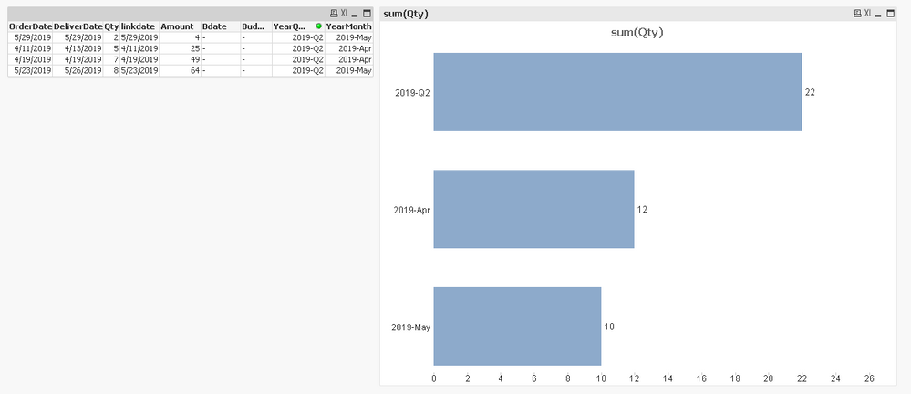How to show the data on a bar chart2.PNG