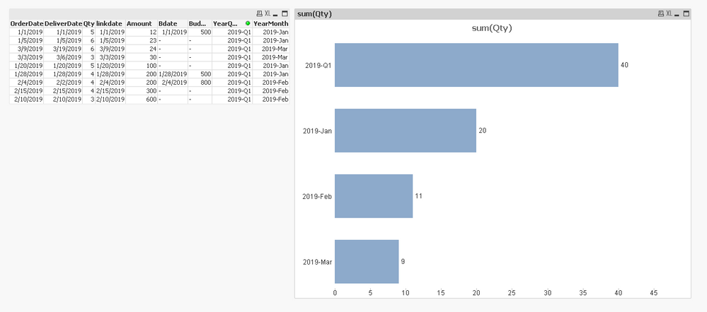 How to show the data on a bar chart1.PNG