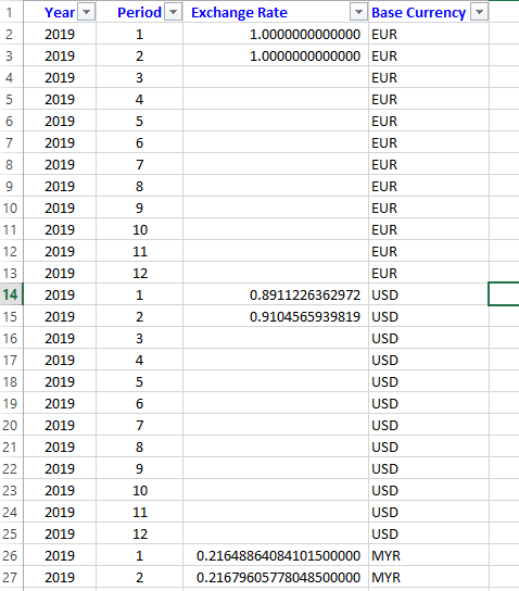 My excel table