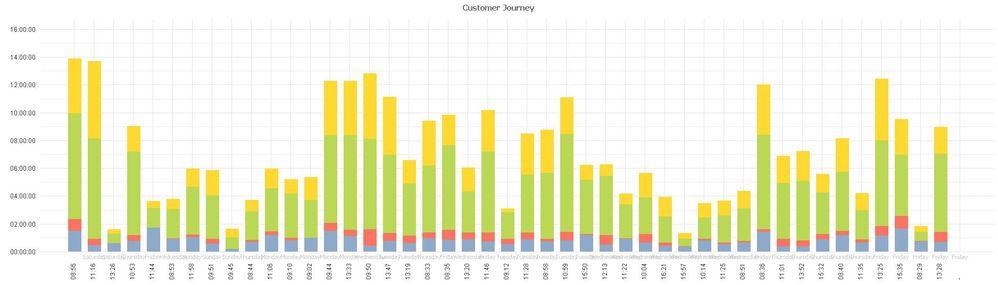 Customer Journey.jpeg